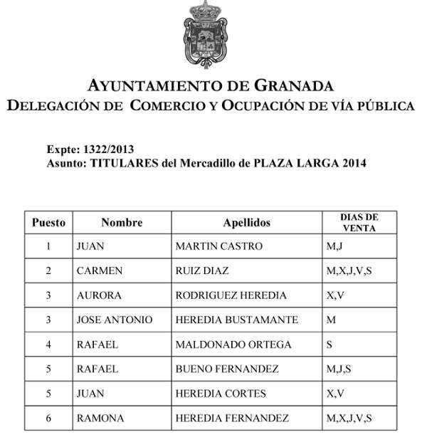 Listado de puestos autorizados para el mercadillo de Plaza Larga en 2014