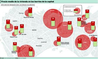 precio vivienda Granada 2014 GH