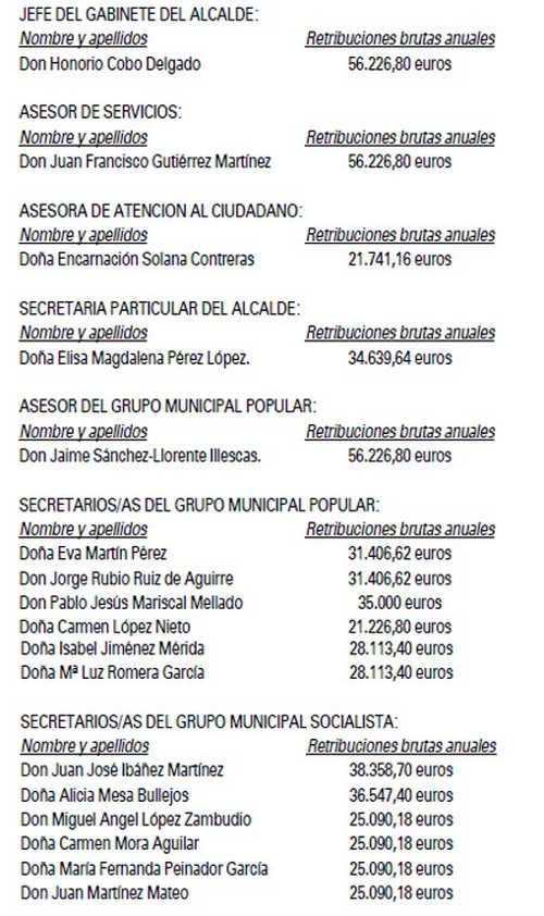 personal eventual Ayuntamiento Granada 2015 a