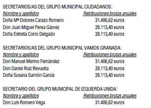 personal eventual Ayuntamiento Granada 2015 b
